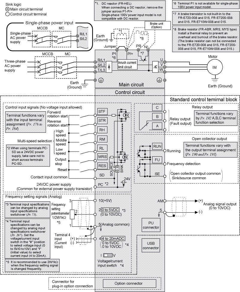 mitsubishi fr-e720 050sc-na how to connect wires